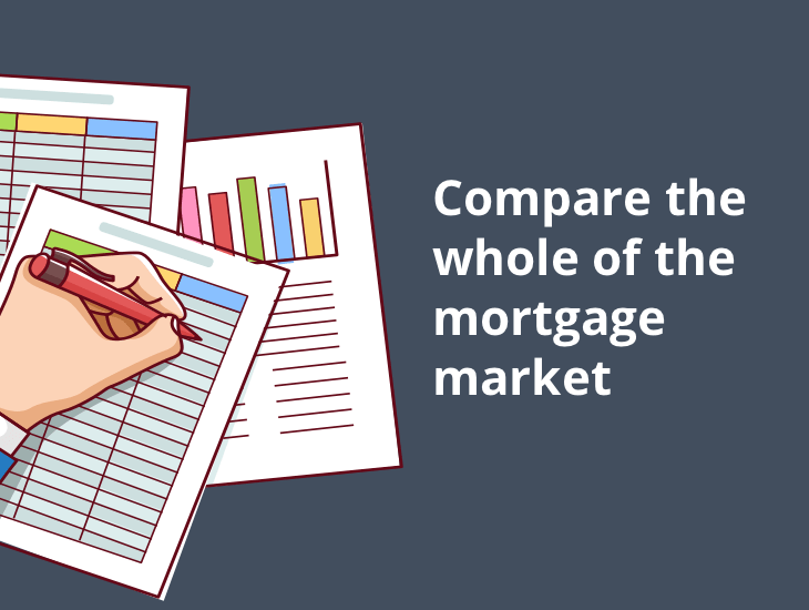 Compare the whole of the mortgage market