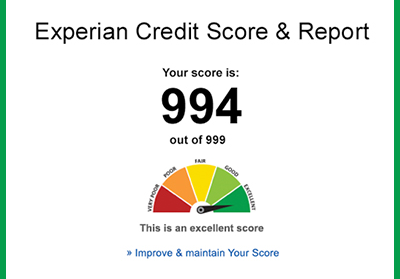 Credit Score To Rent Apartment