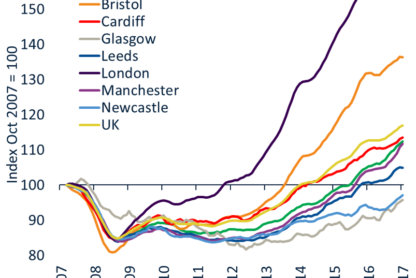 Nottingham property price comparison