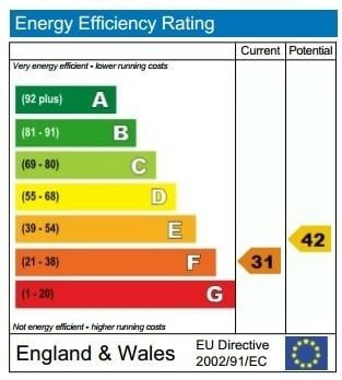 epc certificate warning landlords