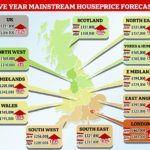 Nottingham house prices